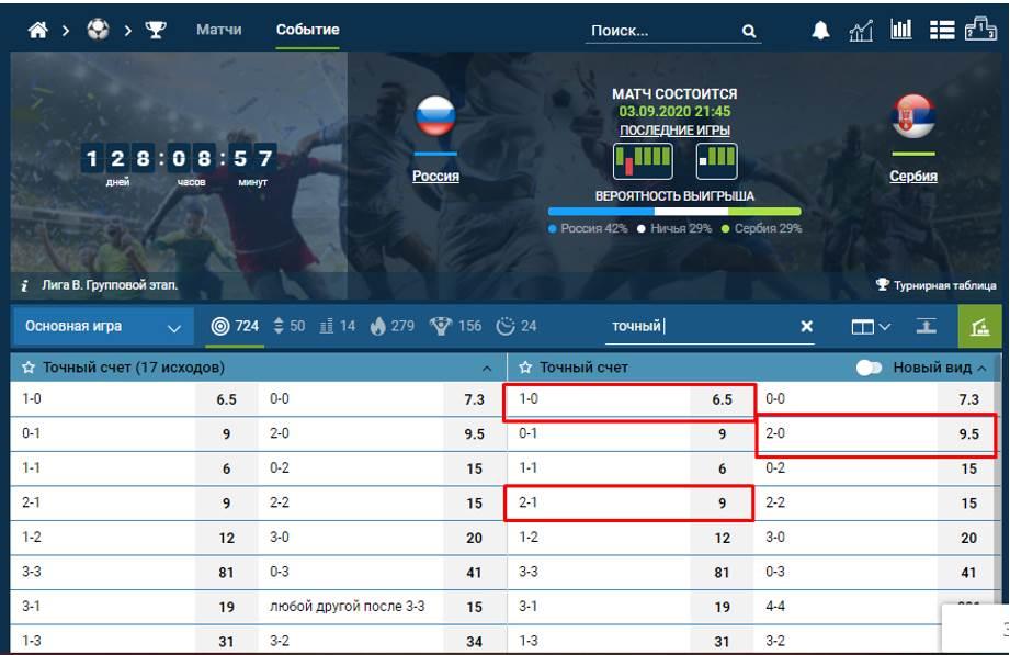 пример ставки между Россией и Сербией